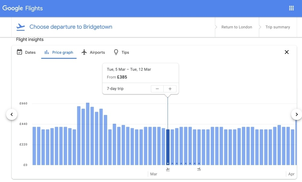 Use Google Flights to find the cheapest flights deals